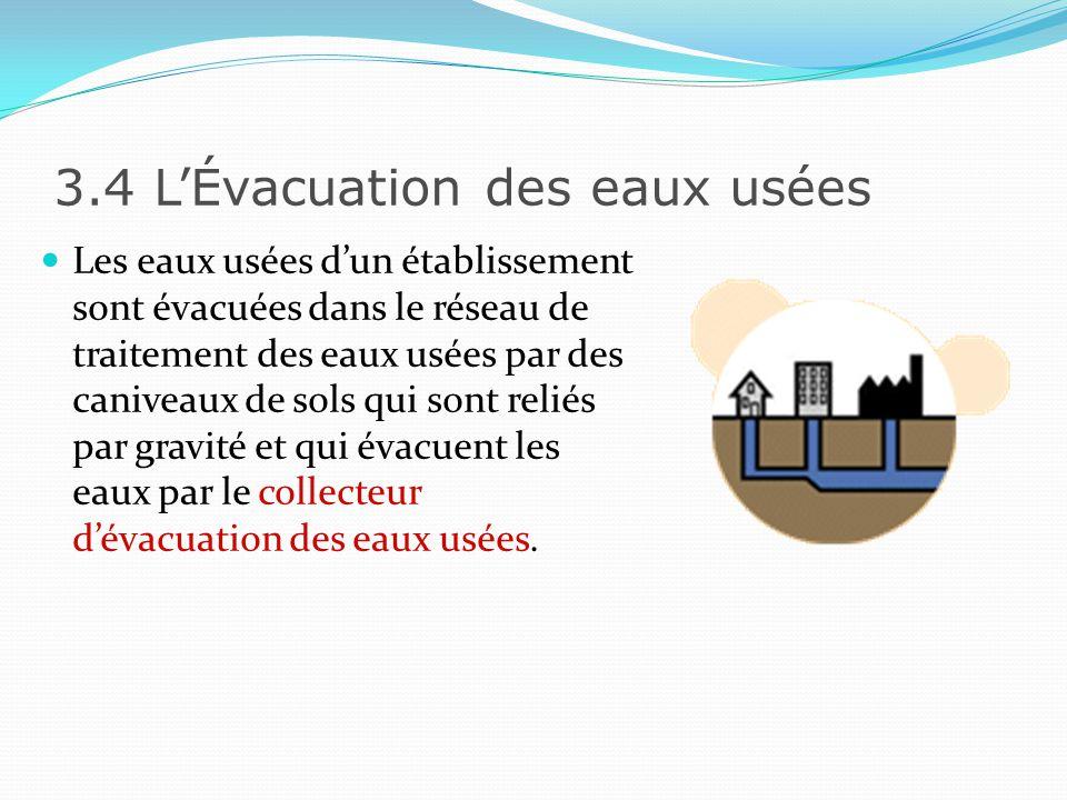 3.4 LÉvacuation des eaux usées Le travail en hôtellerie restauration, notamment en cuisine nécessite des traitements préalables lors de lévacuation des eaux usées.