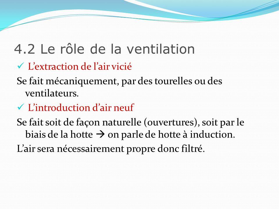 4.2 Le rôle de la ventilation Lextraction de lair vicié Se fait mécaniquement, par des tourelles ou des ventilateurs. Lintroduction dair neuf Se fait