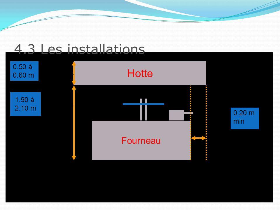 4.3 Les installations Capteur Évacuation de lair vicié Filtre Gouttière – Collecteur de graisses