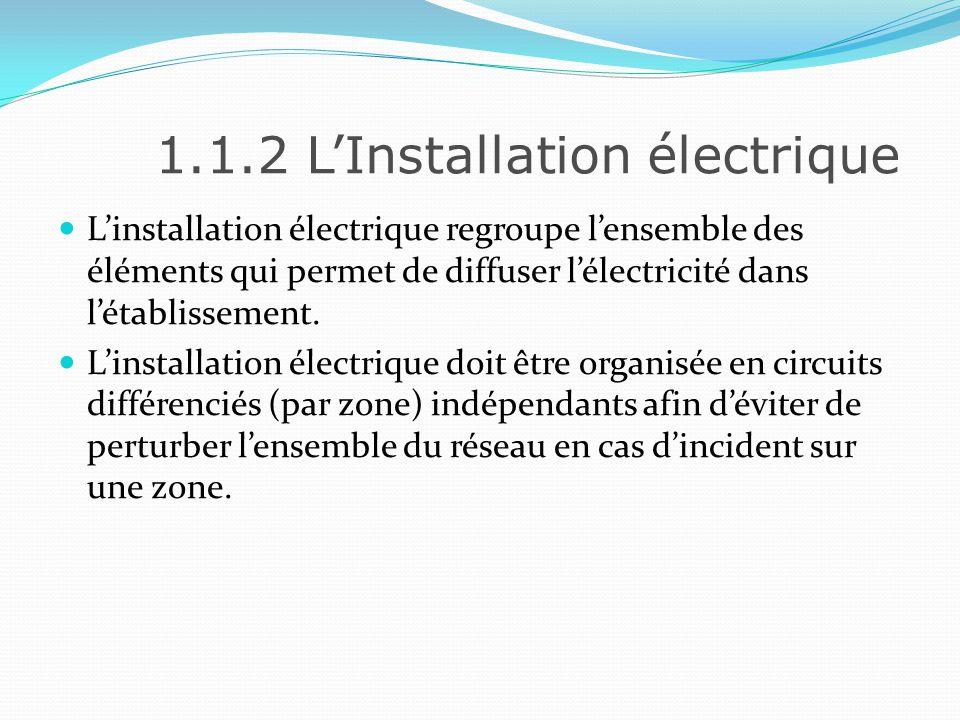 Voici à présent les principaux composants dune installation électrique : Les câbles électriques et conducteurs : Nécessaire au transport de lélectricité, la nature des câbles est définie au niveau français (norme UTE) et également au niveau européen (norme CENELEC).