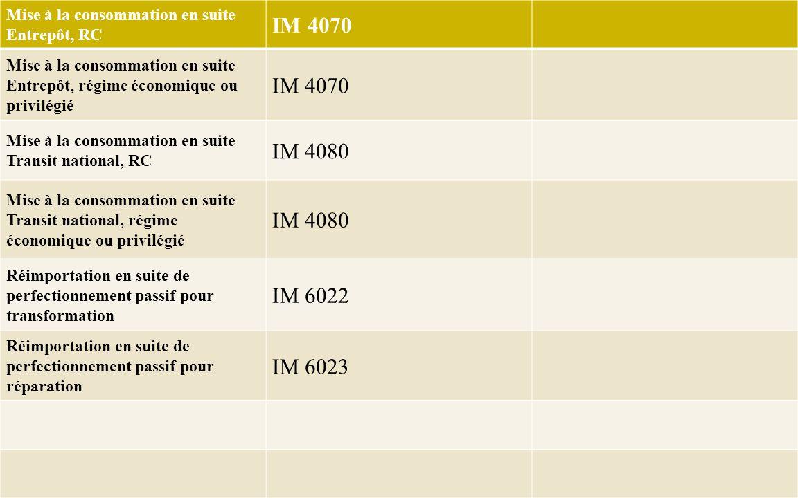 REGIMES DE DROIT COMMUN A LIMPORT MISE A LA CONSOMMATION Mise à la consommation directe (D3) Mise à la consommation directe, Régime Commun (RC) IM 400