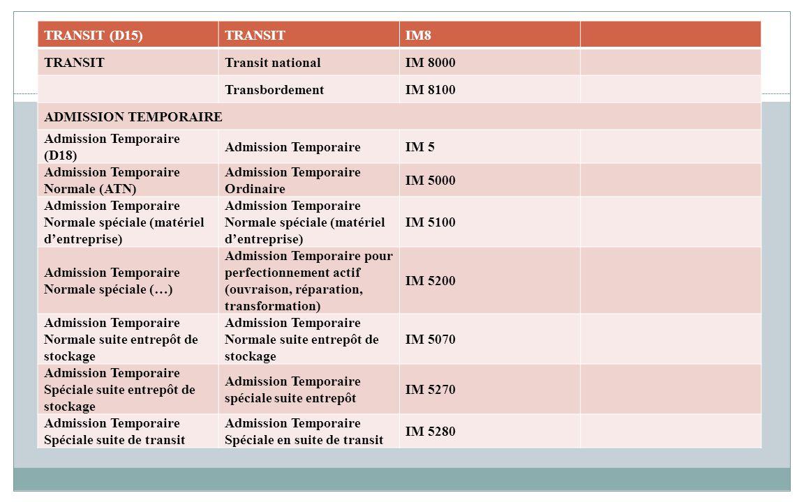 LES VARIANTES DU REGIME DE TRANSIT ET DE LADMISSION TEMPORAIRE