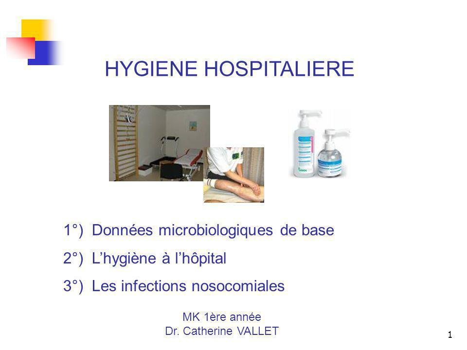 1 HYGIENE HOSPITALIERE 1°) Données microbiologiques de base 2°) Lhygiène à lhôpital 3°) Les infections nosocomiales MK 1ère année Dr. Catherine VALLET