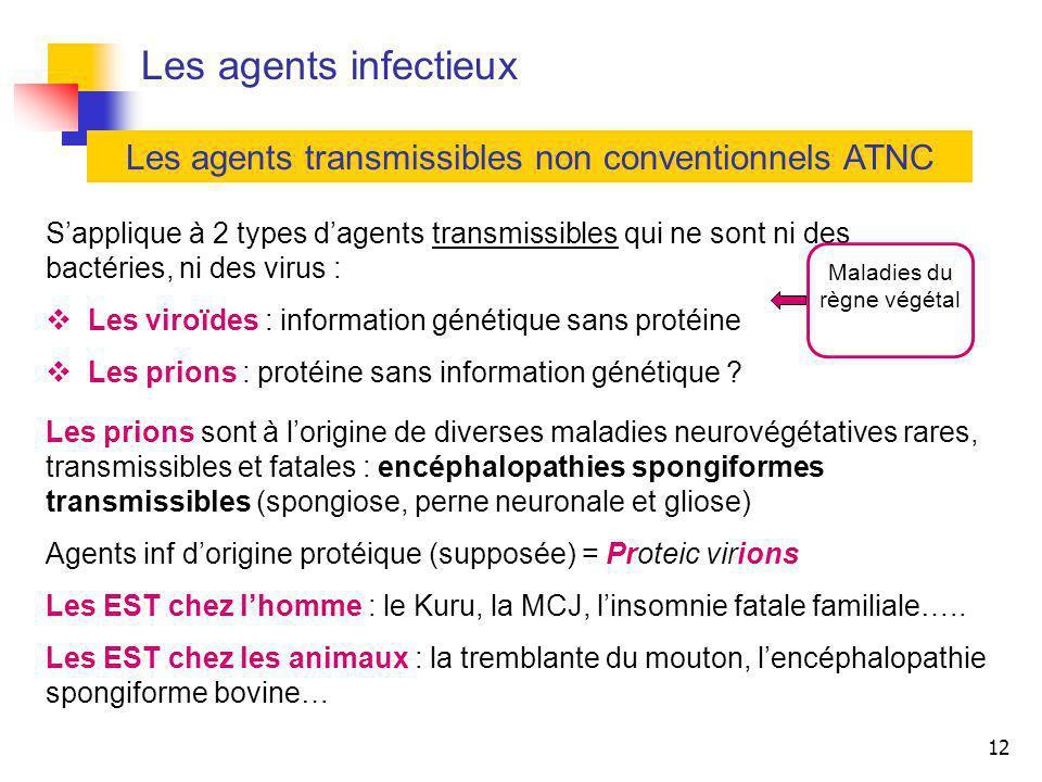 12 Les agents infectieux Les agents transmissibles non conventionnels ATNC Sapplique à 2 types dagents transmissibles qui ne sont ni des bactéries, ni
