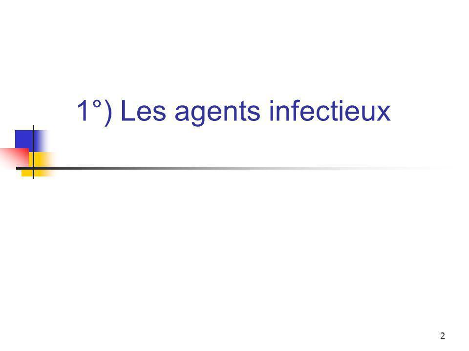 23 Les bactéries commensales Bouche = 10 5 à 10 7 /ml Streptocoque, Nesseria, Haemophilus, Fusobacterium, Veillonella Estomac = 10 2 à 10 3 /ml Streptococcus Jejunum = 10 5 à 10 6 /ml Streptococcus Ileon = 10 5 à 10 6 /ml Streptococcus Bacteroides Colon = 10 9 à 10 11 /g Bacteroides Enterobacteries Clostridium etc...