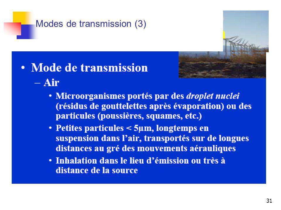 31 Modes de transmission (3)