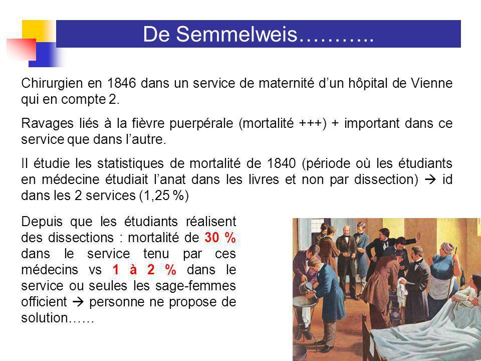34 De Semmelweis……….. Chirurgien en 1846 dans un service de maternité dun hôpital de Vienne qui en compte 2. Ravages liés à la fièvre puerpérale (mort