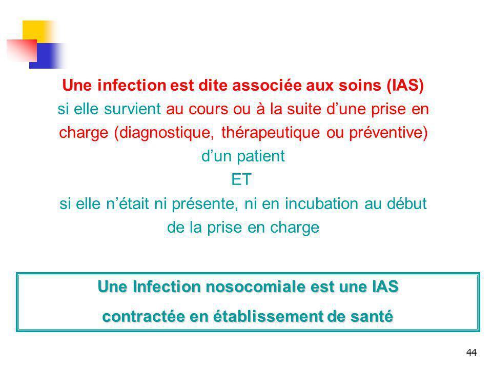 44 Une infection est dite associée aux soins (IAS) si elle survient au cours ou à la suite dune prise en charge (diagnostique, thérapeutique ou préven