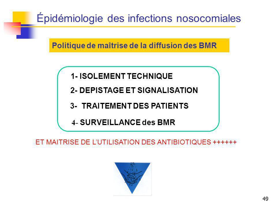 49 Épidémiologie des infections nosocomiales Politique de maîtrise de la diffusion des BMR 1- ISOLEMENT TECHNIQUE 4- SURVEILLANCE des BMR 2- DEPISTAGE