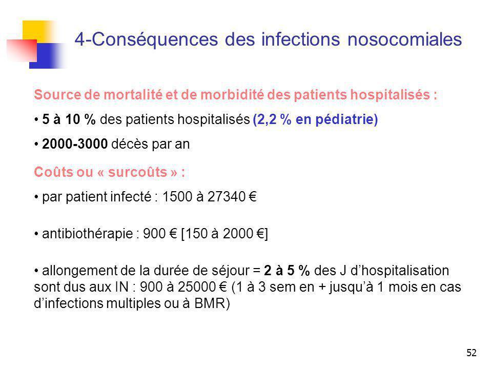 52 4-Conséquences des infections nosocomiales Source de mortalité et de morbidité des patients hospitalisés : 5 à 10 % des patients hospitalisés (2,2