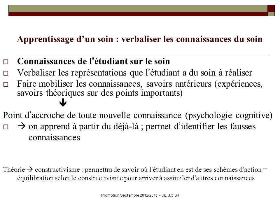 Promotion Septembre 2012/2015 - UE 3.5 S4 Apprentissage dun soin : verbaliser les connaissances du soin Connaissances de létudiant sur le soin Verbali