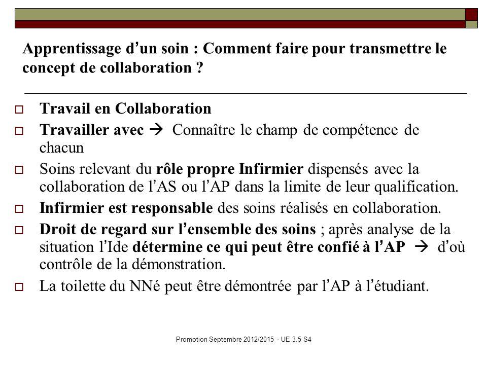 Promotion Septembre 2012/2015 - UE 3.5 S4 Apprentissage dun soin : Comment faire pour transmettre le concept de collaboration ? Travail en Collaborati
