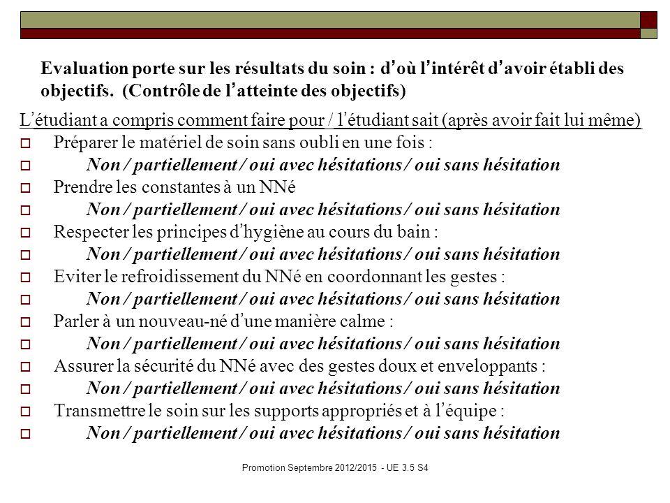 Promotion Septembre 2012/2015 - UE 3.5 S4 Evaluation porte sur les résultats du soin : doù lintérêt davoir établi des objectifs. (Contrôle de latteint