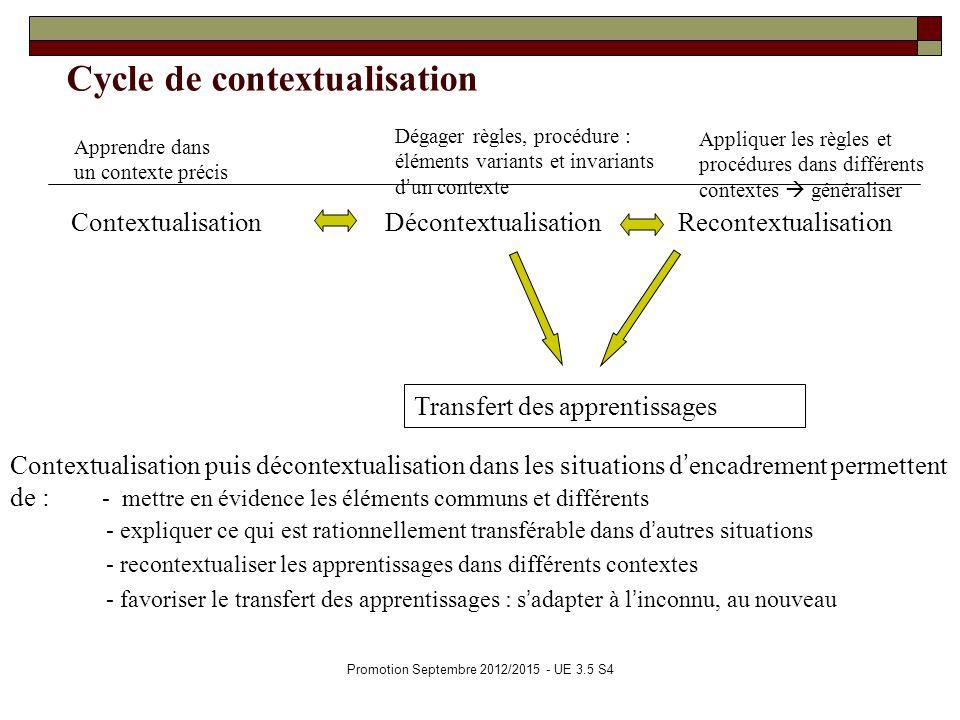 Promotion Septembre 2012/2015 - UE 3.5 S4 Cycle de contextualisation Contextualisation Décontextualisation Recontextualisation Contextualisation puis