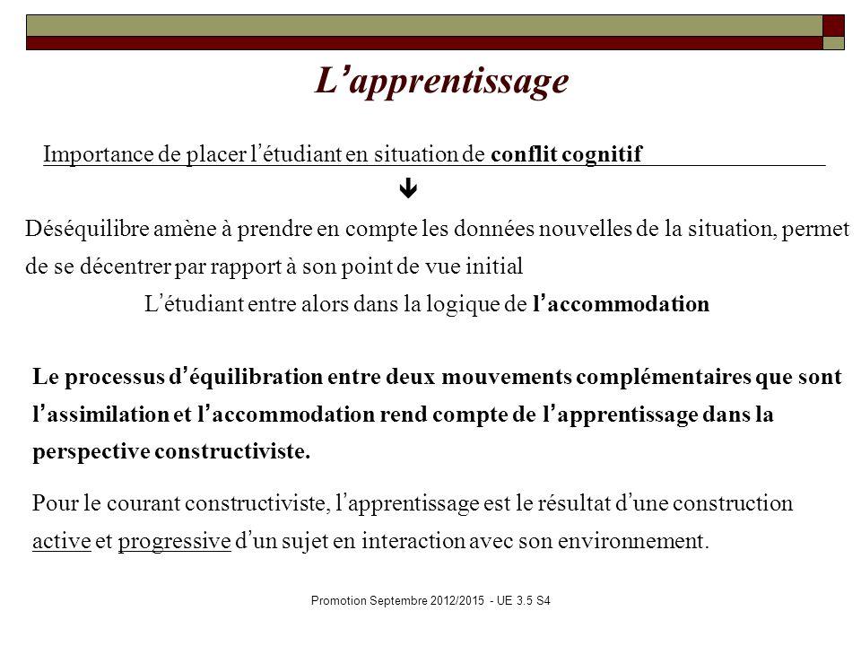 Promotion Septembre 2012/2015 - UE 3.5 S4 Lapprentissage Importance de placer létudiant en situation de conflit cognitif Déséquilibre amène à prendre