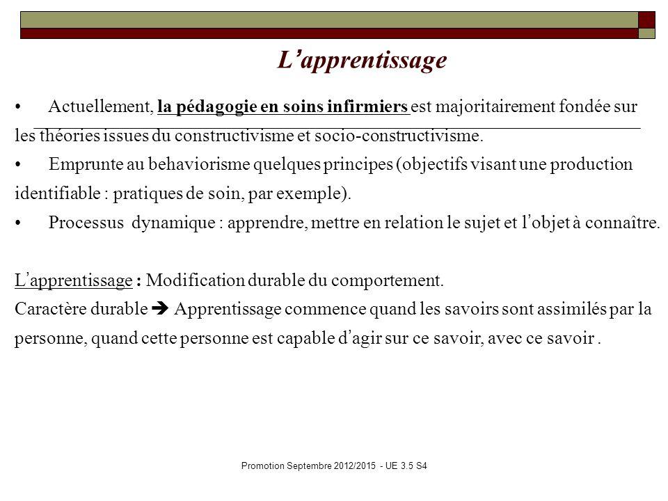 Promotion Septembre 2012/2015 - UE 3.5 S4 Lapprentissage Actuellement, la pédagogie en soins infirmiers est majoritairement fondée sur les théories is