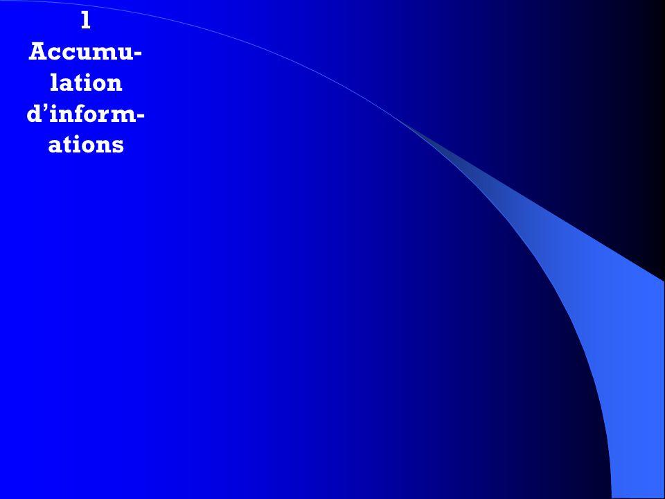 1 Accumu- lation d inform- ations 2 Mise en situation : expéri- mentation
