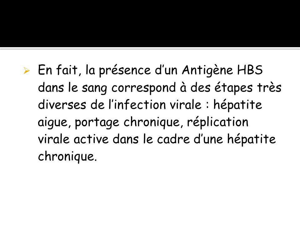 En fait, la présence dun Antigène HBS dans le sang correspond à des étapes très diverses de linfection virale : hépatite aigue, portage chronique, réplication virale active dans le cadre dune hépatite chronique.