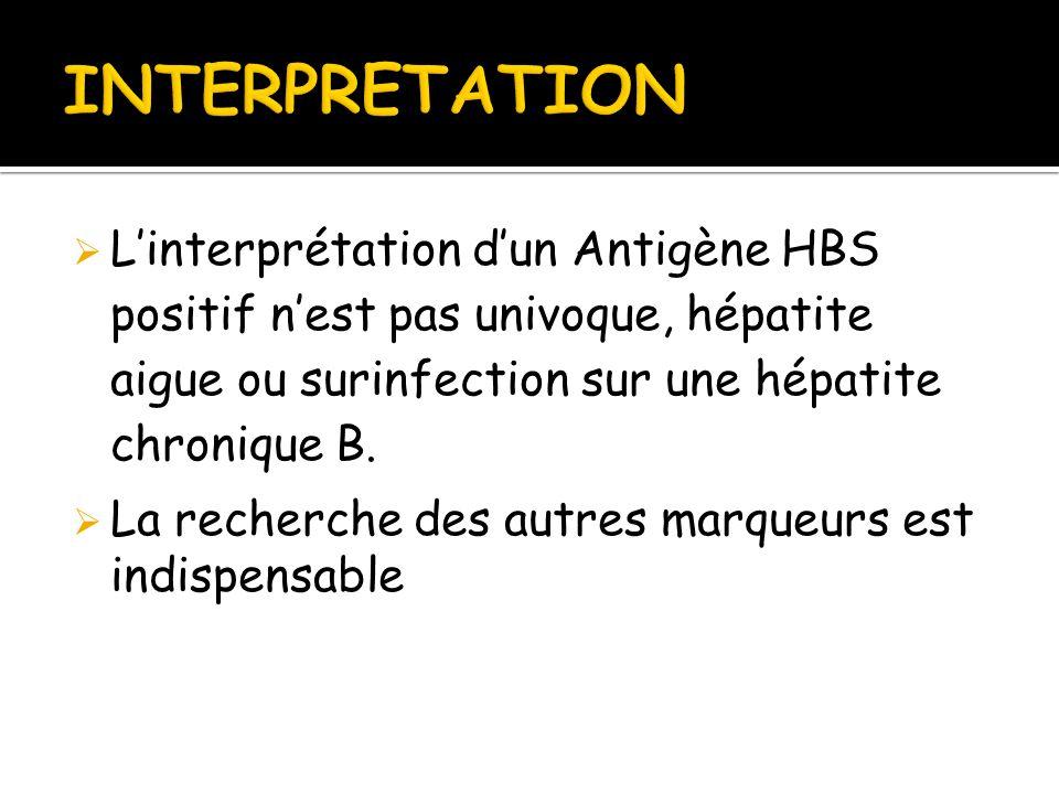 Linterprétation dun Antigène HBS positif nest pas univoque, hépatite aigue ou surinfection sur une hépatite chronique B.