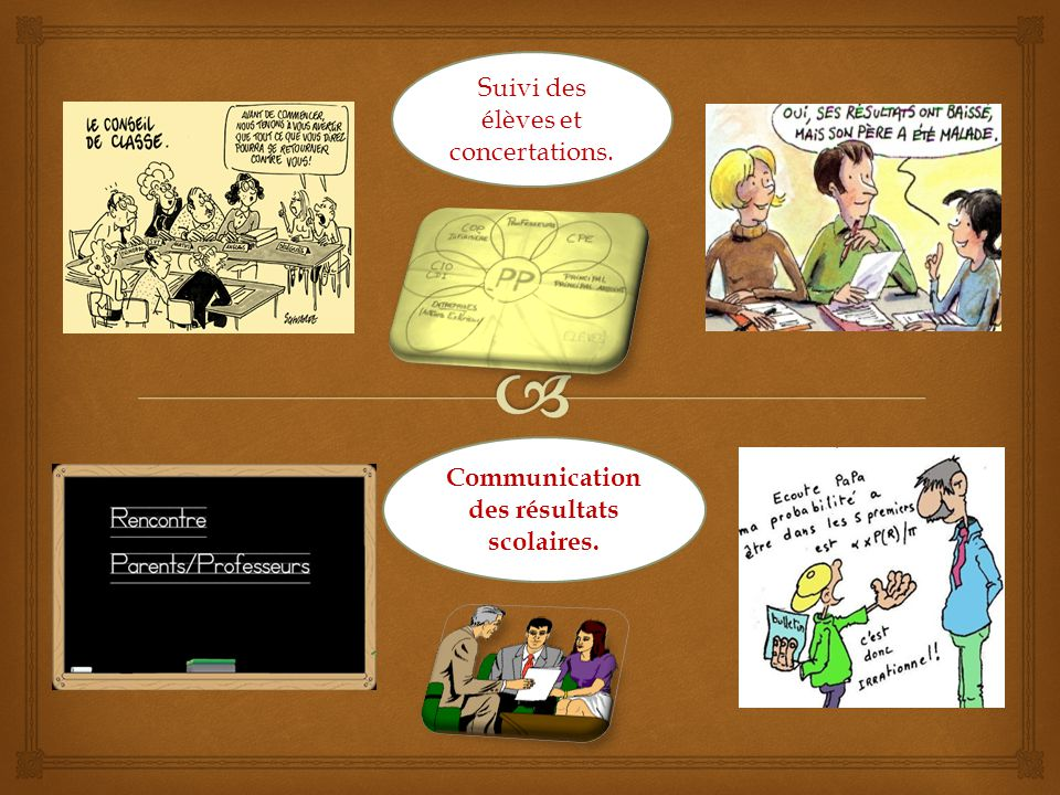 Suivi des élèves et concertations. Communication des résultats scolaires.