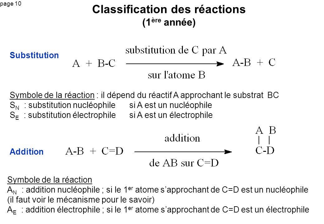 page 10 Symbole de la réaction : il dépend du réactif A approchant le substrat BC S N : substitution nucléophilesi A est un nucléophile S E : substitu