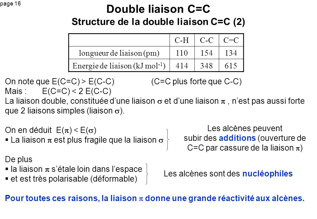 page 16 On note que E(C=C) > E(C-C) (C=C plus forte que C-C) Mais : E(C=C) < 2 E(C-C) La liaison double, constituée dune liaison et dune liaison, nest pas aussi forte que 2 liaisons simples (liaison ).