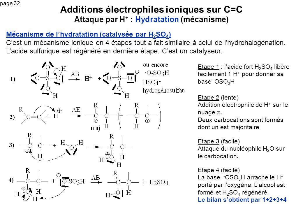 page 32 Mécanisme de lhydratation (catalysée par H 2 SO 4 ) Cest un mécanisme ionique en 4 étapes tout a fait similaire à celui de lhydrohalogénation.