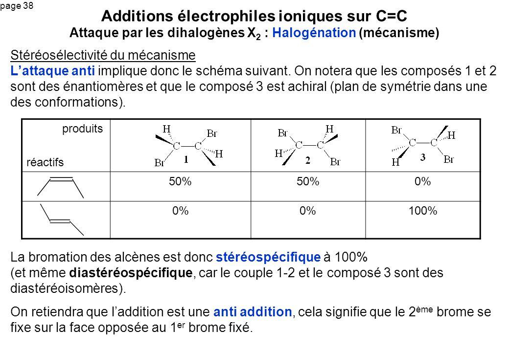page 38 Stéréosélectivité du mécanisme Lattaque anti implique donc le schéma suivant. On notera que les composés 1 et 2 sont des énantiomères et que l