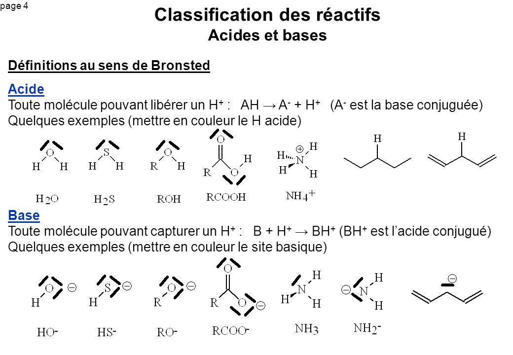 page 4 Définitions au sens de Bronsted Acide Toute molécule pouvant libérer un H + : AH A - + H + (A - est la base conjuguée) Quelques exemples (mettr