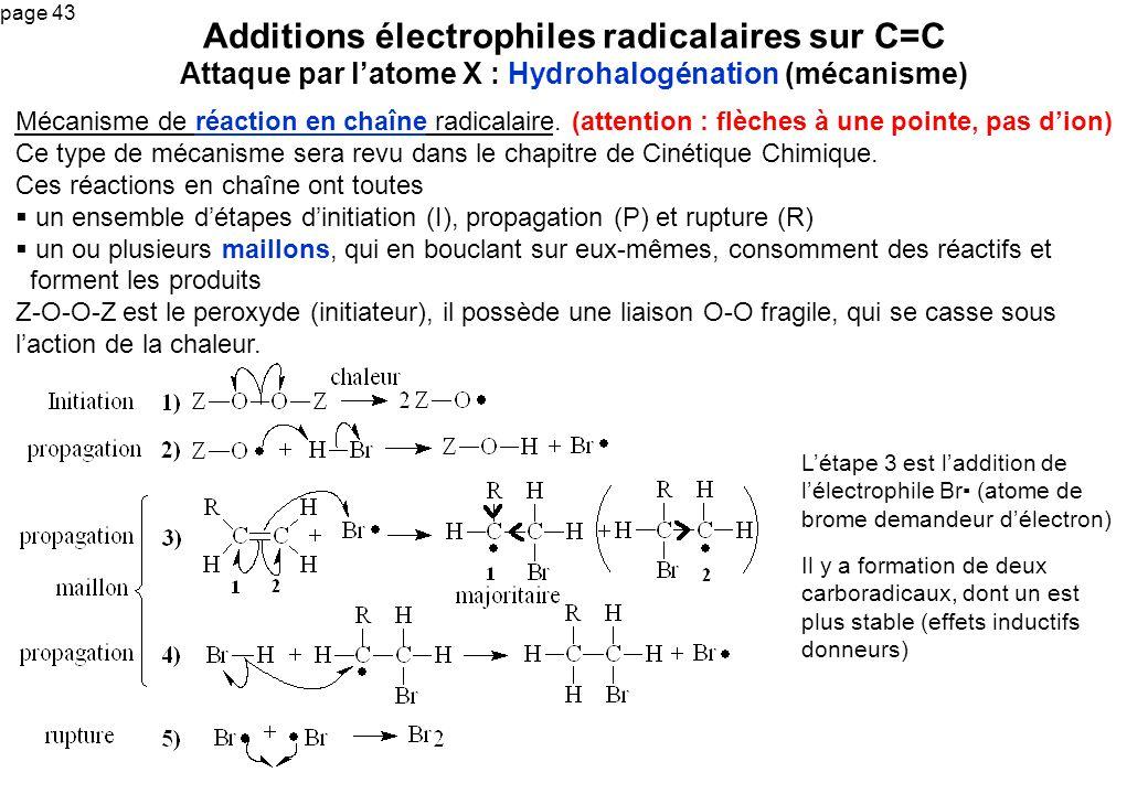 page 43 Additions électrophiles radicalaires sur C=C Attaque par latome X : Hydrohalogénation (mécanisme) Mécanisme de réaction en chaîne radicalaire.
