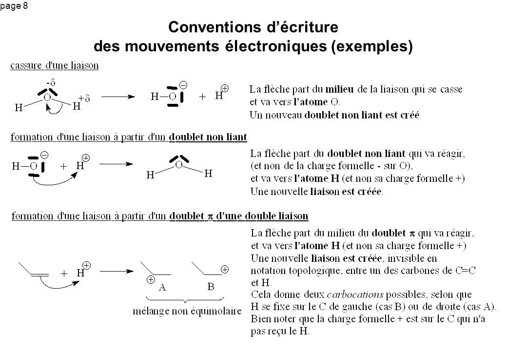 page 8 Conventions décriture des mouvements électroniques (exemples)