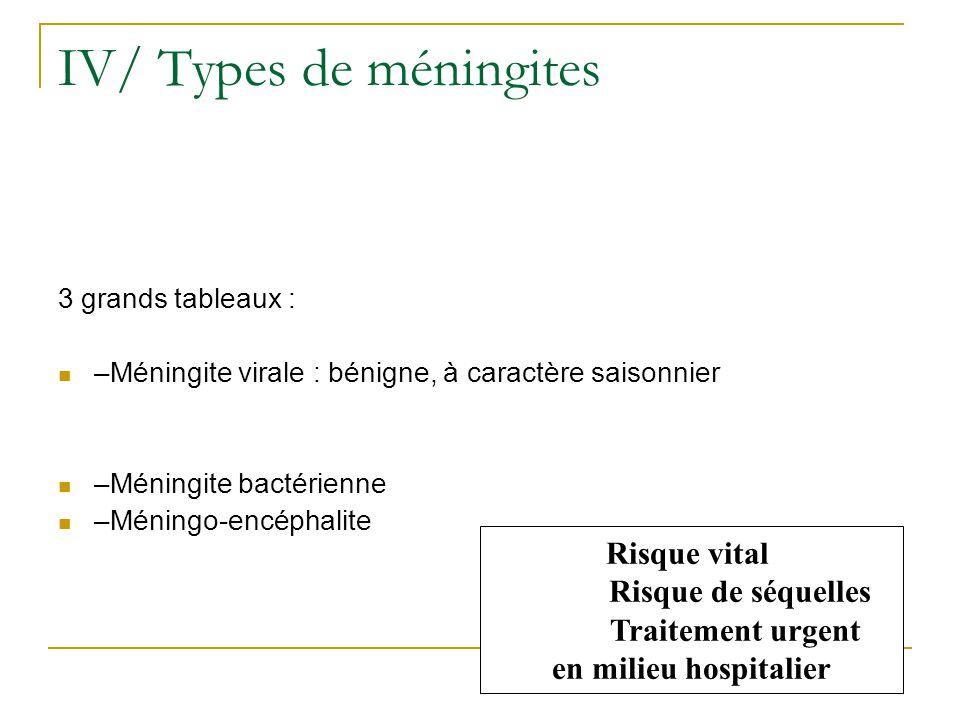 IV/ Types de méningites 3 grands tableaux : –Méningite virale : bénigne, à caractère saisonnier –Méningite bactérienne –Méningo-encéphalite Risque vit