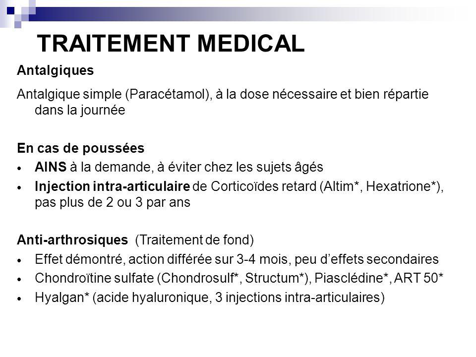 TRAITEMENT MEDICAL Antalgiques Antalgique simple (Paracétamol), à la dose nécessaire et bien répartie dans la journée En cas de poussées AINS à la demande, à éviter chez les sujets âgés Injection intra-articulaire de Corticoïdes retard (Altim*, Hexatrione*), pas plus de 2 ou 3 par ans Anti-arthrosiques (Traitement de fond) Effet démontré, action différée sur 3-4 mois, peu deffets secondaires Chondroïtine sulfate (Chondrosulf*, Structum*), Piasclédine*, ART 50* Hyalgan* (acide hyaluronique, 3 injections intra-articulaires)