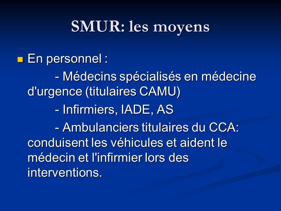SMUR: les moyens En personnel : En personnel : - Médecins spécialisés en médecine d'urgence (titulaires CAMU) - Médecins spécialisés en médecine d'urg