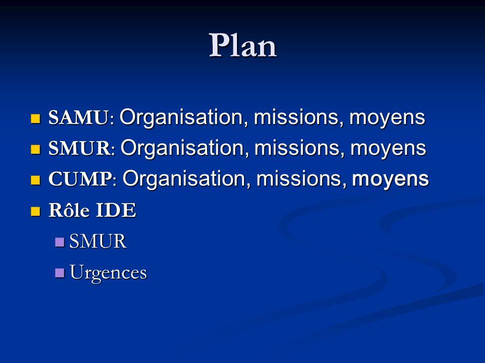 Plan SAMU: Organisation, missions, moyens SAMU: Organisation, missions, moyens SMUR: Organisation, missions, moyens SMUR: Organisation, missions, moye
