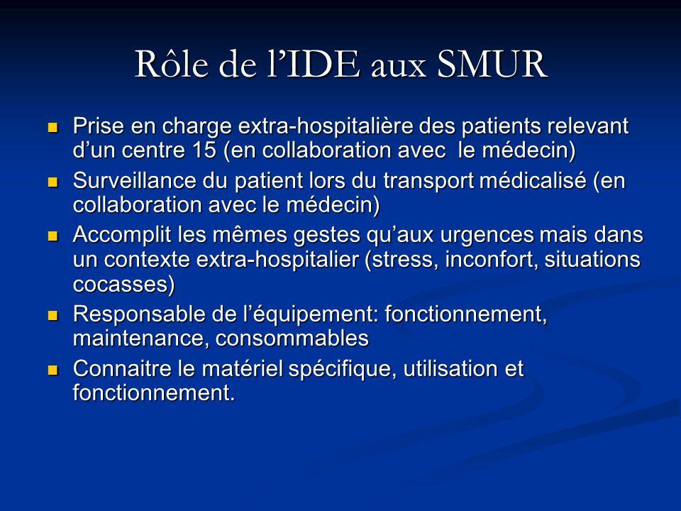 Rôle de lIDE aux SMUR Prise en charge extra-hospitalière des patients relevant dun centre 15 (en collaboration avec le médecin) Prise en charge extra-
