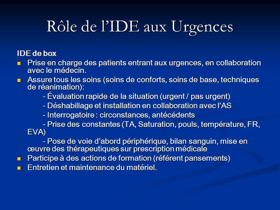 Rôle de lIDE aux Urgences IDE de box Prise en charge des patients entrant aux urgences, en collaboration avec le médecin. Prise en charge des patients