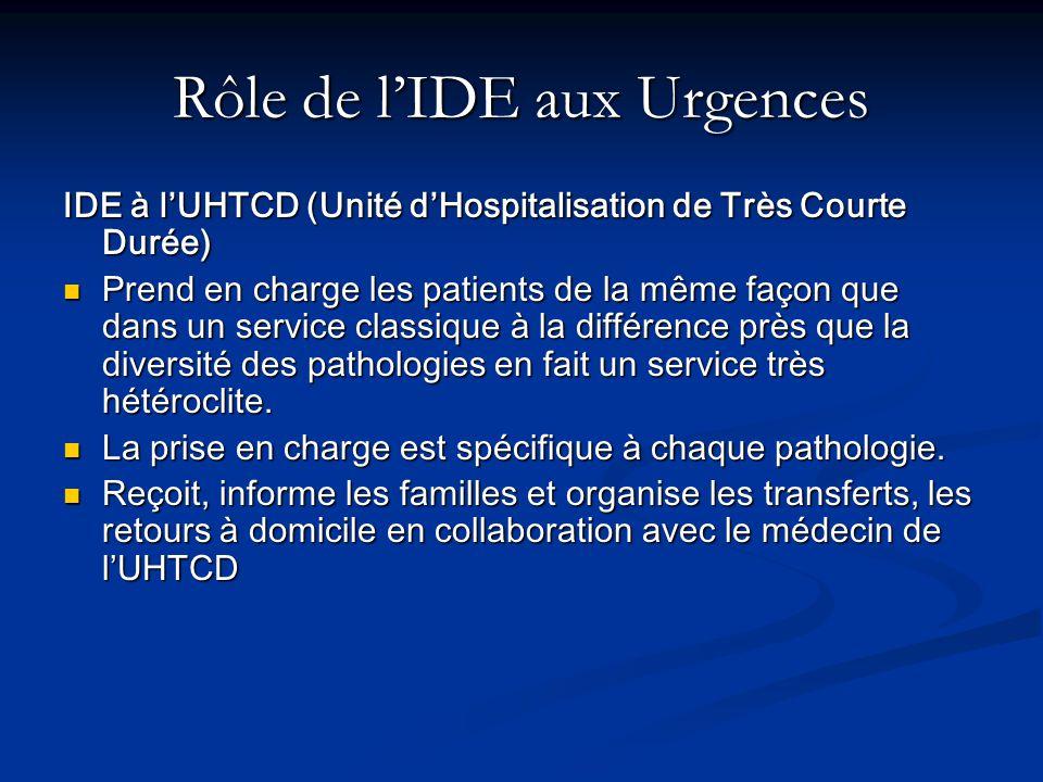 Rôle de lIDE aux Urgences IDE à lUHTCD (Unité dHospitalisation de Très Courte Durée) Prend en charge les patients de la même façon que dans un service