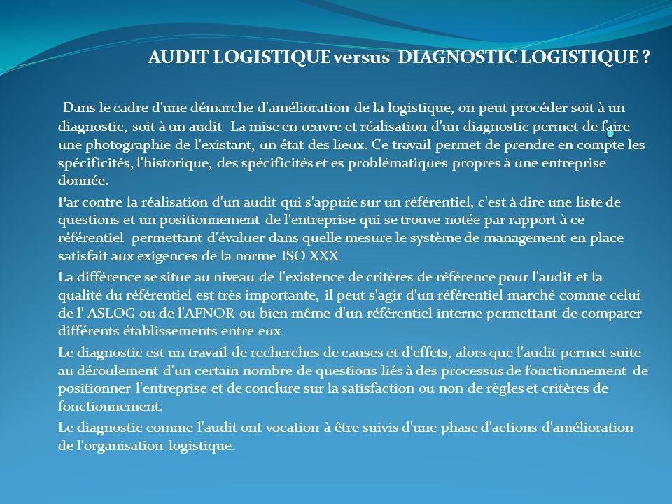 AUDIT LOGISTIQUE versus DIAGNOSTIC LOGISTIQUE ? Dans le cadre d'une démarche d'amélioration de la logistique, on peut procéder soit à un diagnostic, s