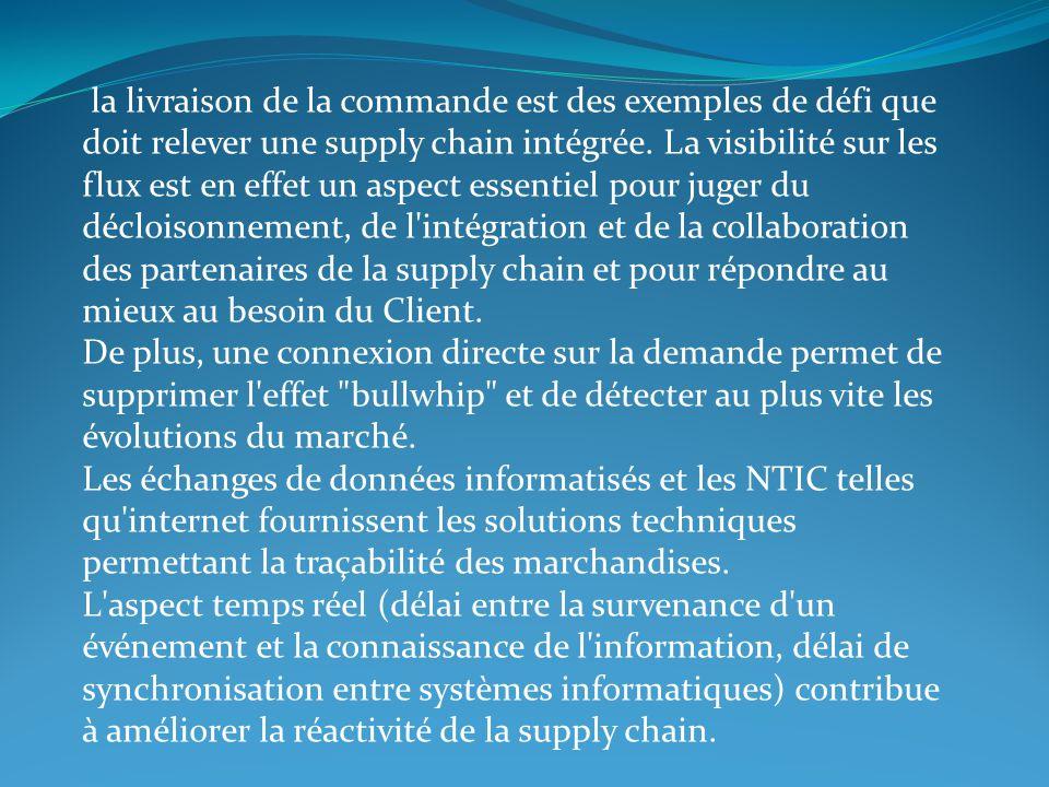 la livraison de la commande est des exemples de défi que doit relever une supply chain intégrée. La visibilité sur les flux est en effet un aspect ess