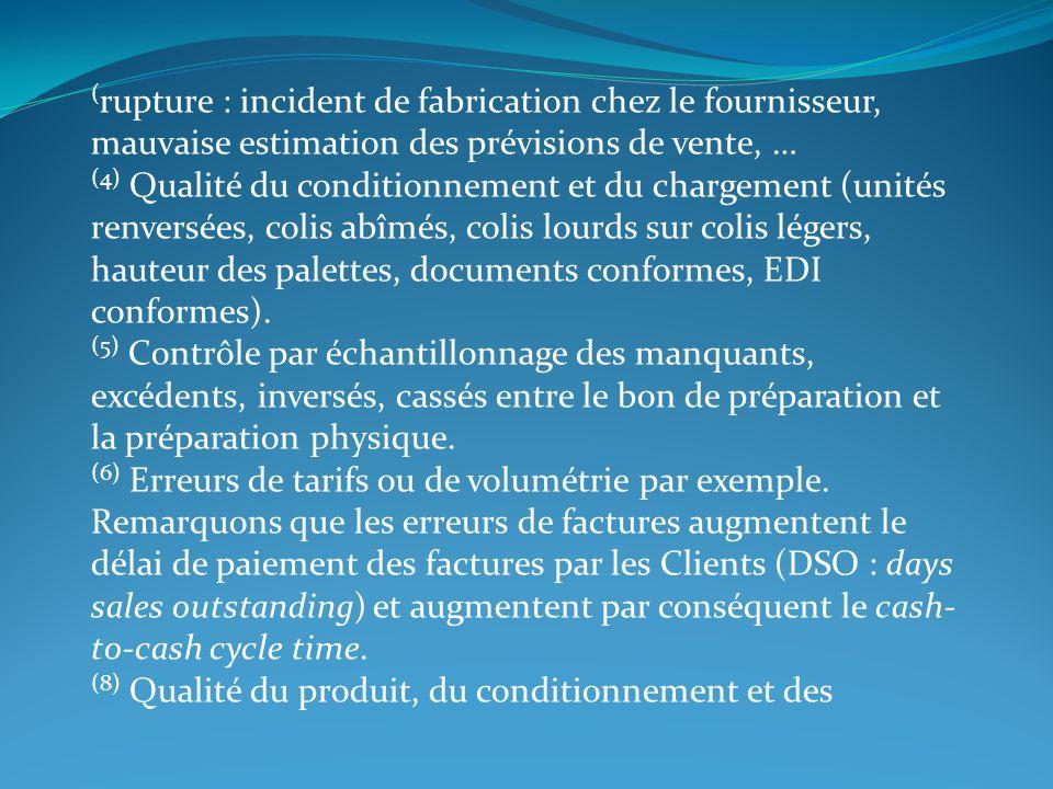 ( rupture : incident de fabrication chez le fournisseur, mauvaise estimation des prévisions de vente, … (4) Qualité du conditionnement et du chargemen