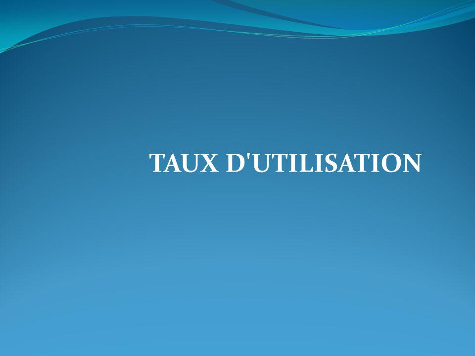 TAUX D'UTILISATION
