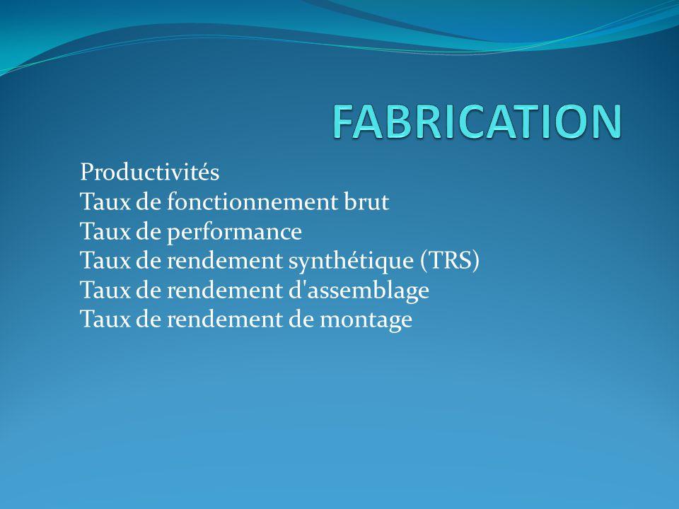 Productivités Taux de fonctionnement brut Taux de performance Taux de rendement synthétique (TRS) Taux de rendement d'assemblage Taux de rendement de