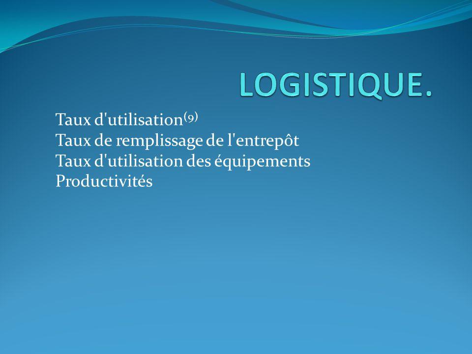 Taux d'utilisation (9) Taux de remplissage de l'entrepôt Taux d'utilisation des équipements Productivités