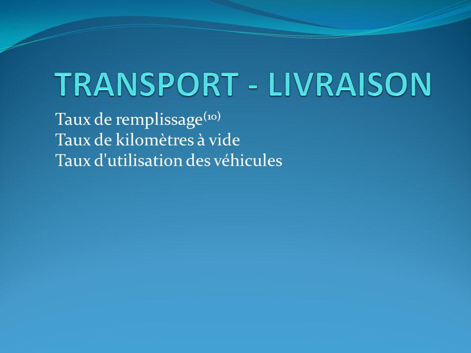 Taux de remplissage (10) Taux de kilomètres à vide Taux d'utilisation des véhicules