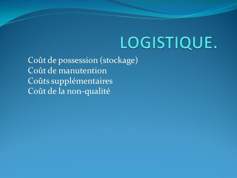 Coût de possession (stockage) Coût de manutention Coûts supplémentaires Coût de la non-qualité