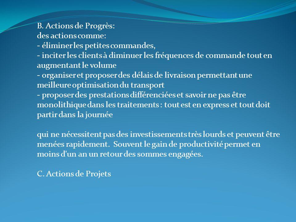 B. Actions de Progrès: des actions comme: - éliminer les petites commandes, - inciter les clients à diminuer les fréquences de commande tout en augmen