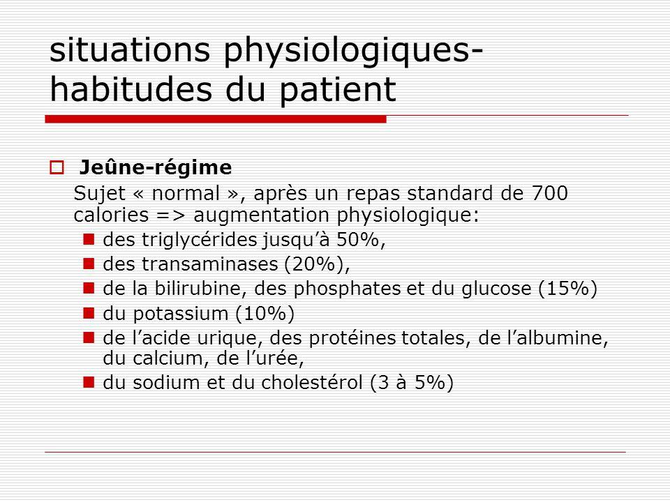 situations physiologiques- habitudes du patient Jeûne-régime Sujet « normal », après un repas standard de 700 calories => augmentation physiologique: des triglycérides jusquà 50%, des transaminases (20%), de la bilirubine, des phosphates et du glucose (15%) du potassium (10%) de lacide urique, des protéines totales, de lalbumine, du calcium, de lurée, du sodium et du cholestérol (3 à 5%)