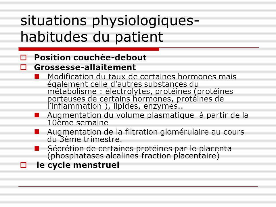 situations physiologiques- habitudes du patient Position couchée-debout Grossesse-allaitement Modification du taux de certaines hormones mais égalemen