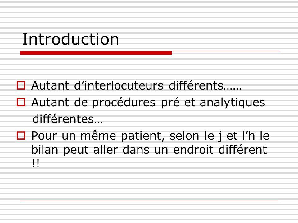 Introduction Autant dinterlocuteurs différents…… Autant de procédures pré et analytiques différentes… Pour un même patient, selon le j et lh le bilan peut aller dans un endroit différent !!